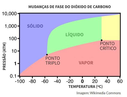 GRÁFICO-DO-CO2-Rubian.jpg